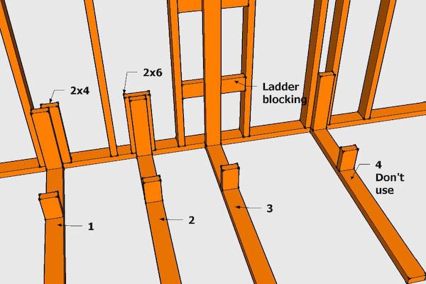 basement framing how to frame your unfinished basement. Black Bedroom Furniture Sets. Home Design Ideas