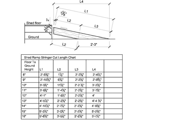 How To Build A Shed Ramp Icreatablescom